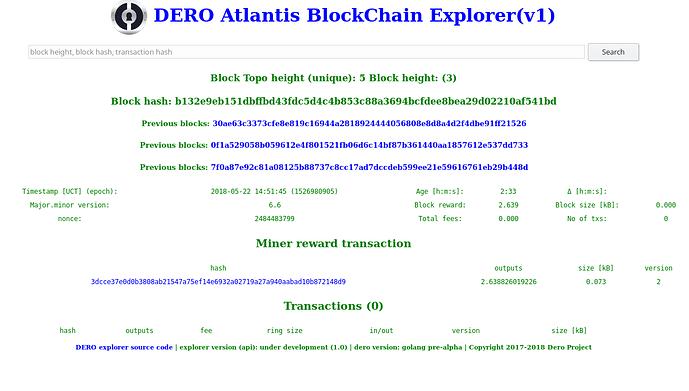Multiple_parent_blocks